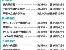 平塚市横内新築分譲 仲介手数料無料